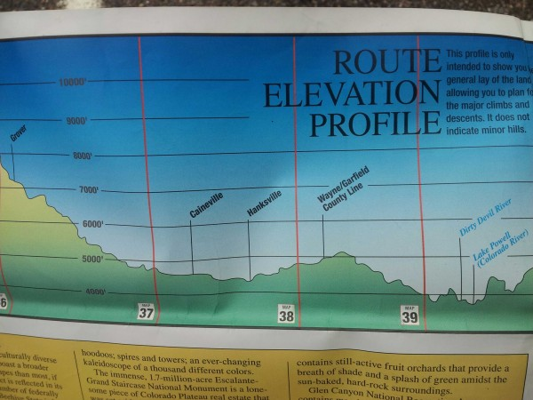 Route profile for the section of road from Grover to Lake Powell in Utah